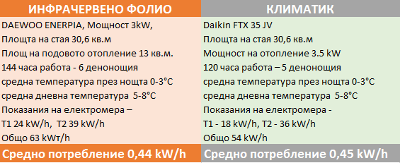 табл-сравнения-пленки-и-климатика