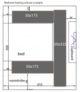 bedroom-heating-scheme-example-installation
